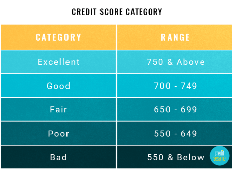 02_CS_TABLE_-_Instead_of_Basic_credit_score_differences_-_UPDATED_02-11